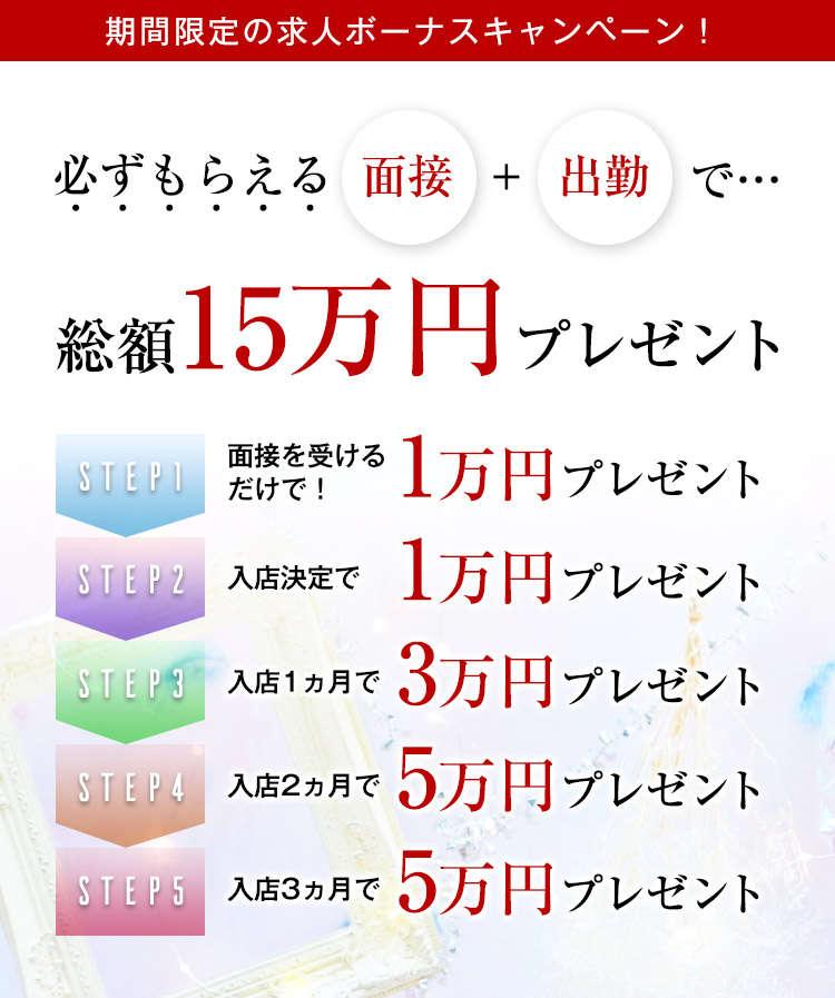 面接・出勤で総額15万円キャンペーン開催中
